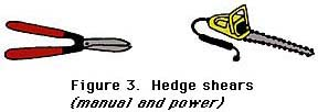 figure 3, hedge shears (manual and power)