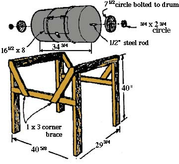 drawing of complete barrel composter broken apart by parts
