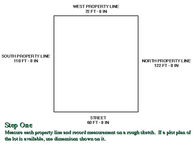 step one: rough sketch of property lines