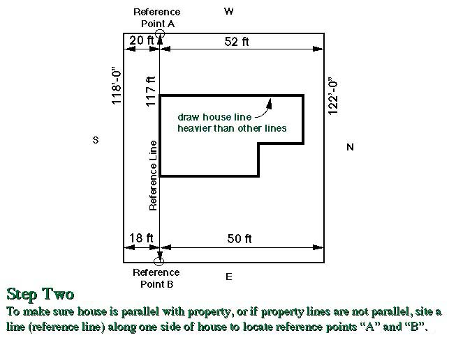 step two: check that building is parallel to property lines or draw reference lines