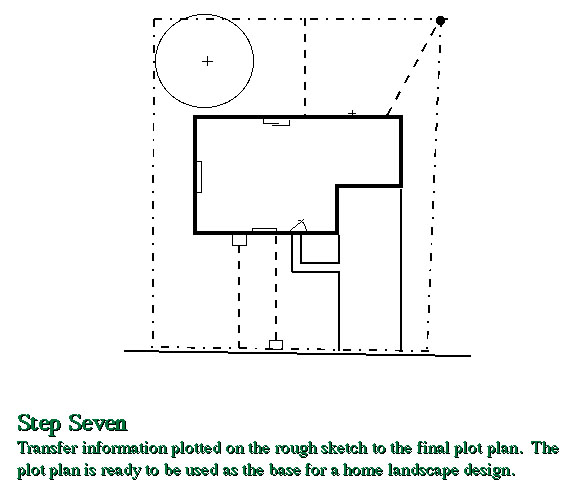 step seven: transfer from rough sketch to final plot plan