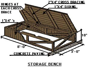 drawing showing example construction plans for a storage bench on concrete paving with hinged top