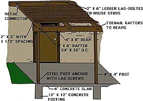 drawing showing a construction diagram for an attached arbor