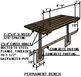 drawing showing example construction plans for a permanent wood bench with concrete footings