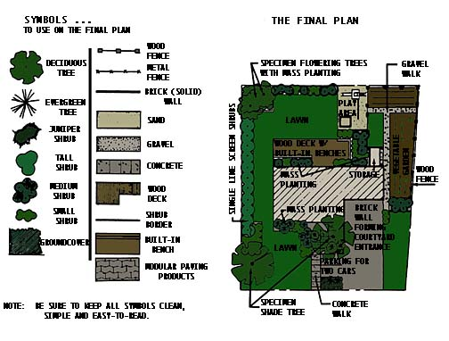 Drawing Showing A Final Plan With All Areas Laid Out