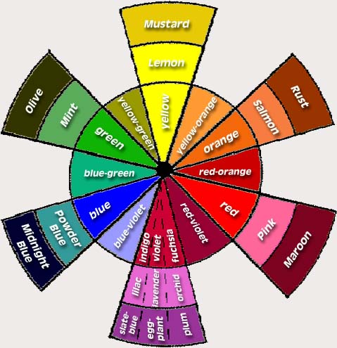 Wheel Color Wheel Chart Color Wheel Chart For Kids Color Wheel