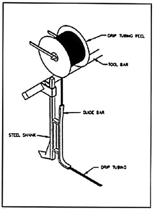 figure V-5 shows a spool and guide used to lay drip strips from a tractor