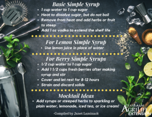 Basic Simple Syrup Recipe